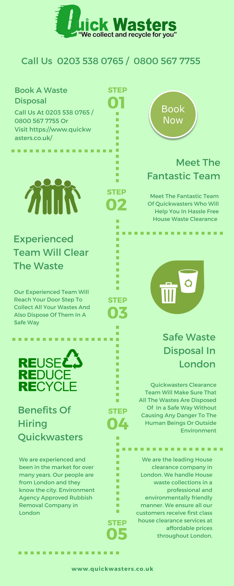 Quick Wasters – Step By Step Guide To Clear Wastes In London