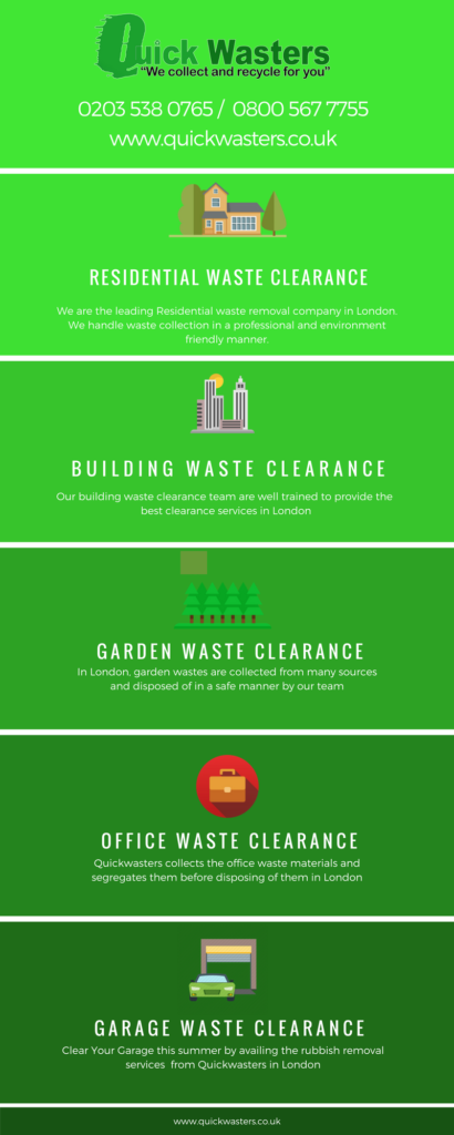 Reliable Rubbish Removal Company London - Quickwasters
